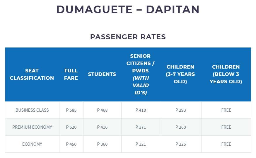 FastCat Dumaguete-Dapitan Fare Rates