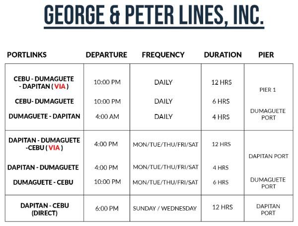 George & Peter Lines Dumaguete-Dapitan Schedule