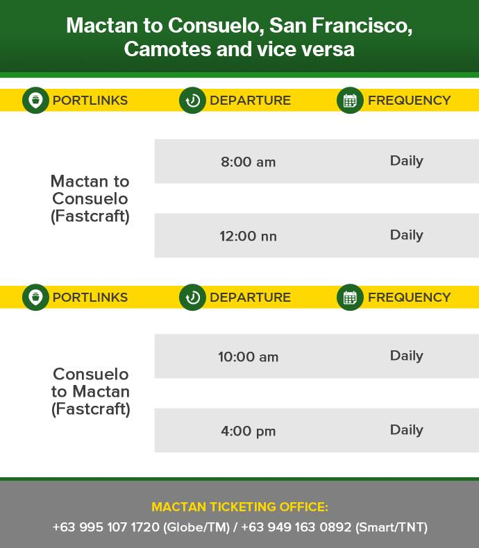 Jomalia Shipping Mactan-Consuelo Ferry Schedules
