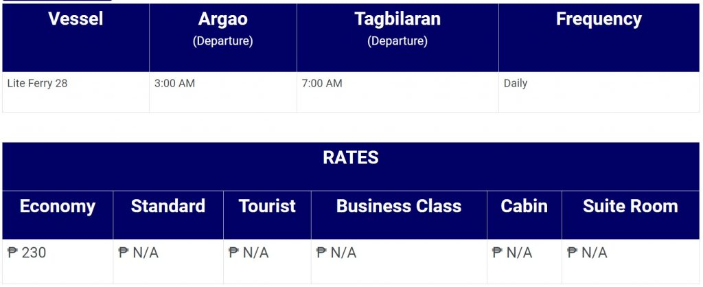Lite Ferries Argao-Tagbilaran Ferry Schedule and Fare