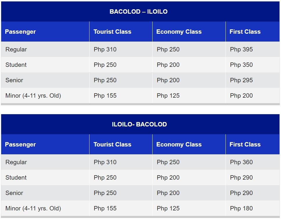 Weesam Express Bacolod-Iloilo Fare