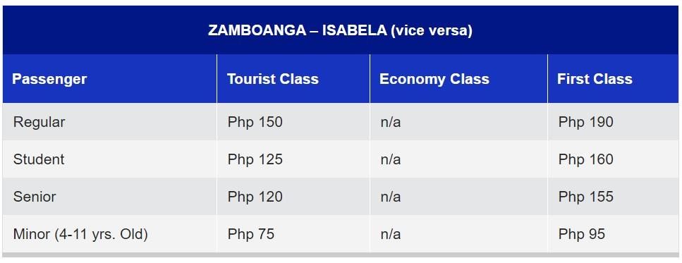 Weesam Express Isabela-Zamboanga Fare