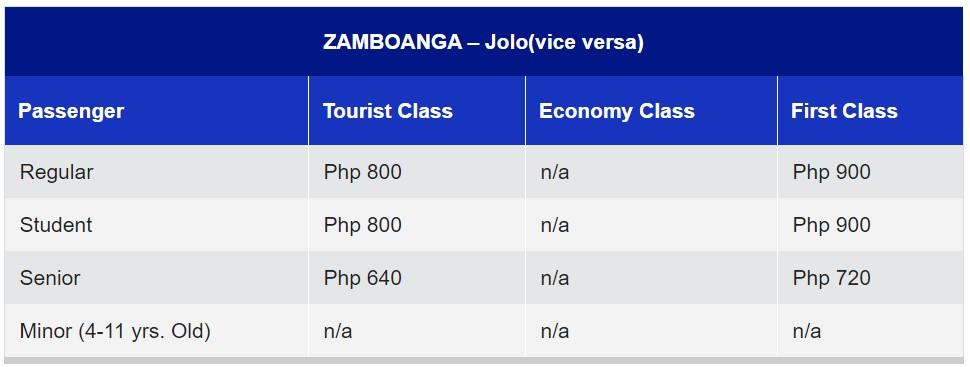 Weesam Express Zamboanga-Jolo Ferry Fare