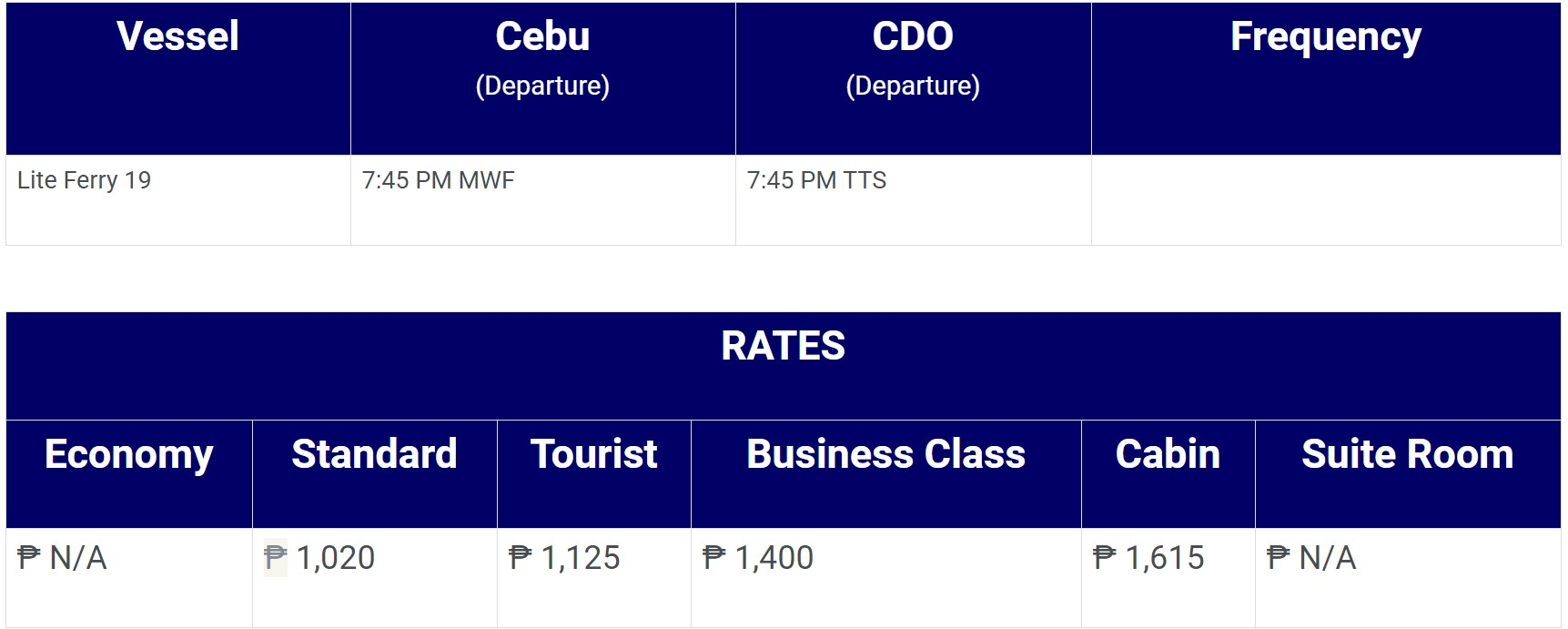 Lite Ferries Cebu-Cagayan de Oro Schedule and Fare Rates
