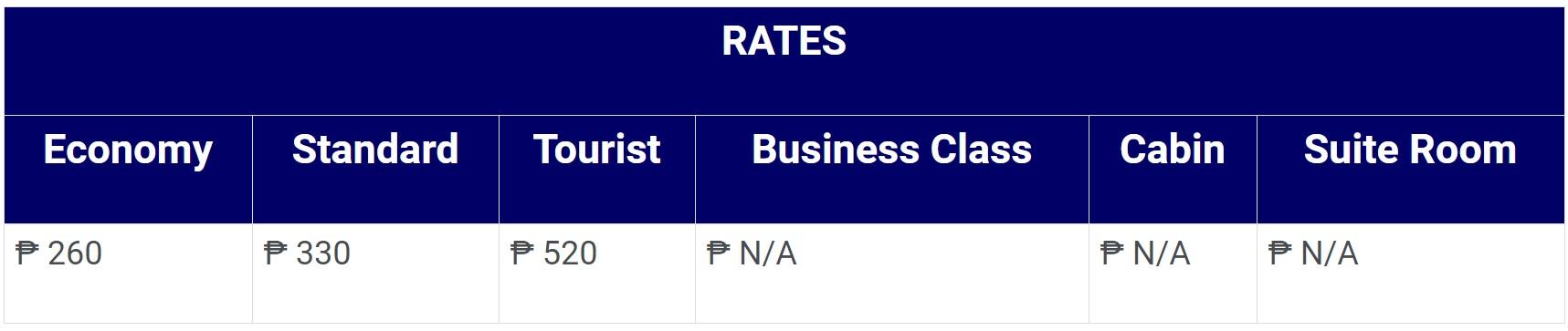 Lite Ferries Tagbilaran-Larena Fare Rates