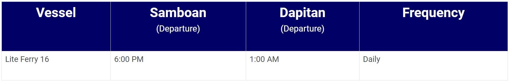 Lite Ferry Samboan-Dapitan Ferry Schedule
