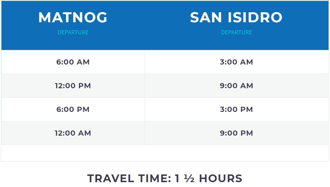 FastCat Matnog-San Isidro Ferry Schedule