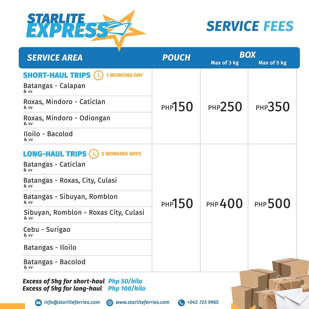 Starlite Express - Starlite Ferries (Source: Facebook)