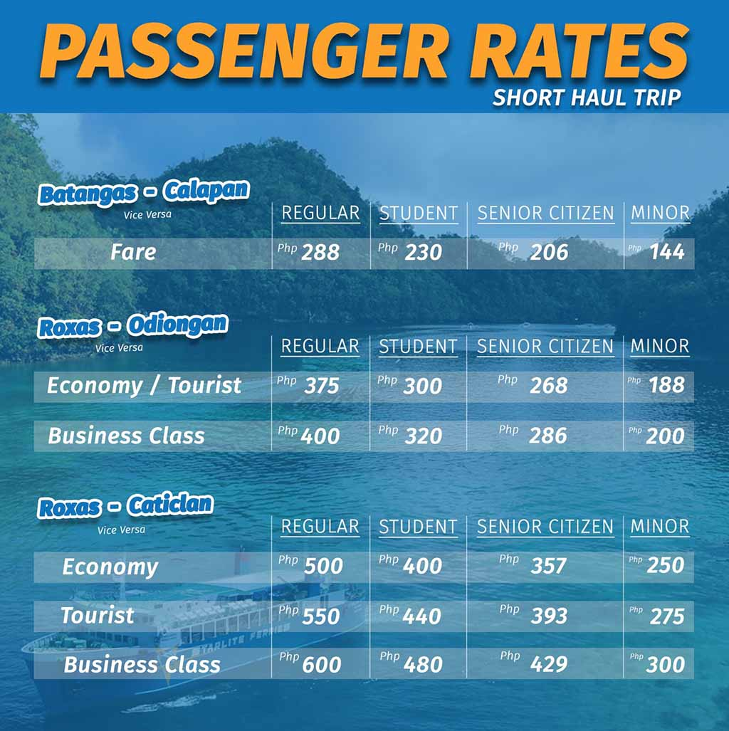 Starlite Ferries Batangas-Calapan Passenger Fare Rates