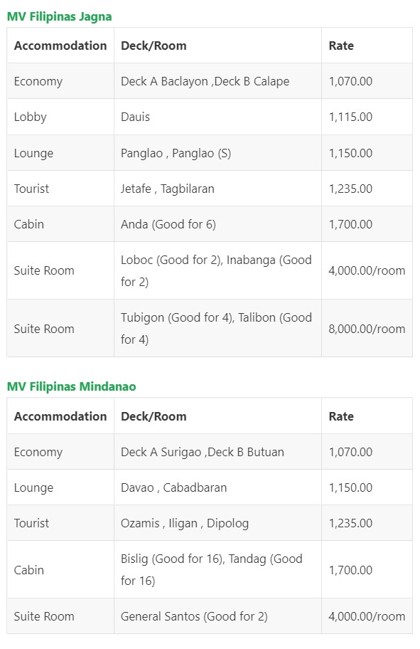 Cokaliong Cebu-Iligan Fare Rates