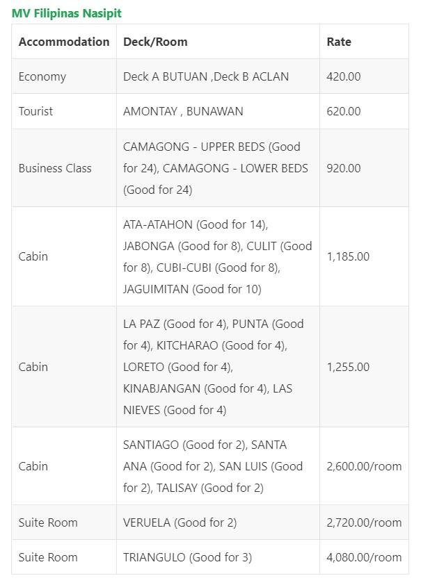 Cokaliong Cebu-Maasin Fare Rates